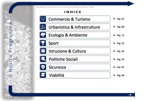 cover indice programma